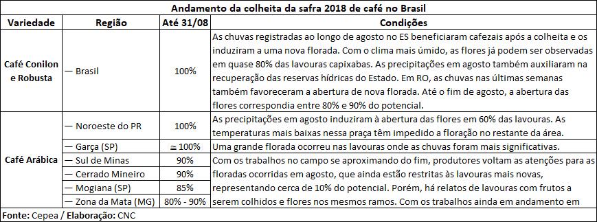 Tabela 2 CNC 06.09.2018